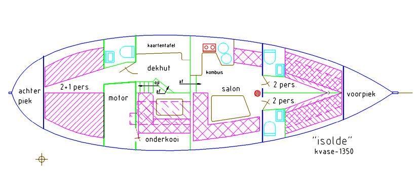 zeilschip Isolde, comfortabel en exclusief zeilen